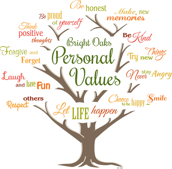 Personal Values Final-©TM
